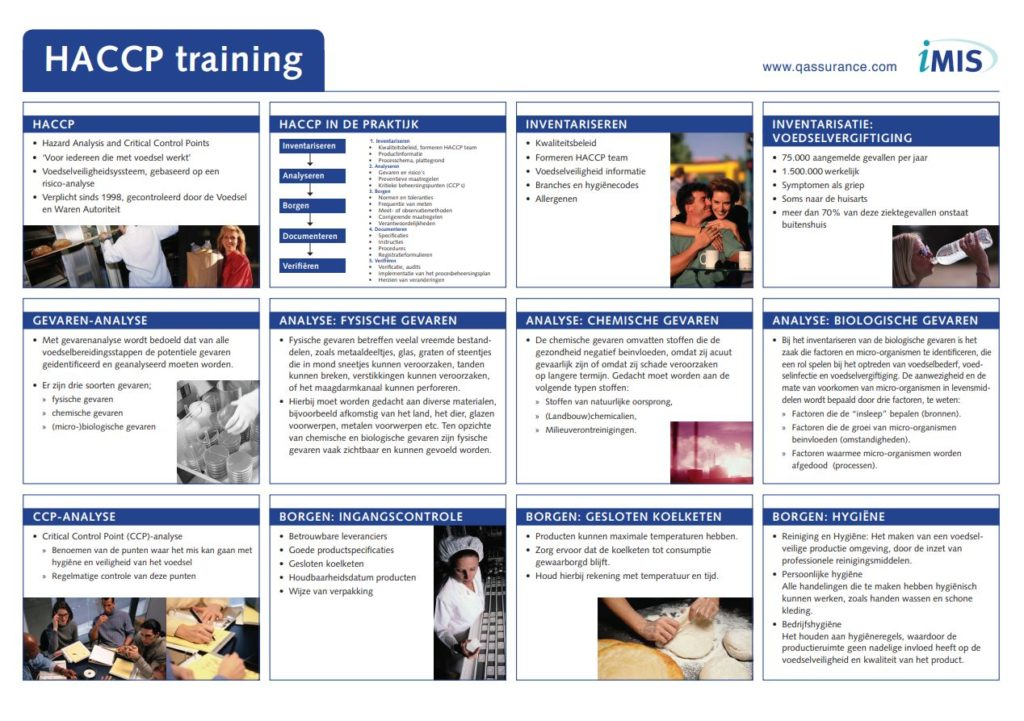 HACCP Training QAssurance