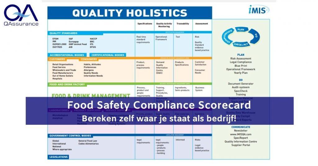 Food Quality Holistics - Qassurance