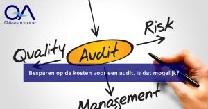Audit Food