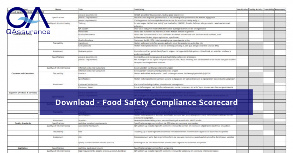 Download Food Safety Compliance Scorecard