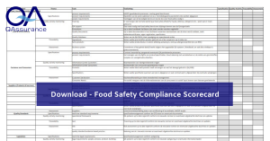 Download Food Safety Compliance Scorecard